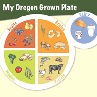 My Oregon Grown Plate